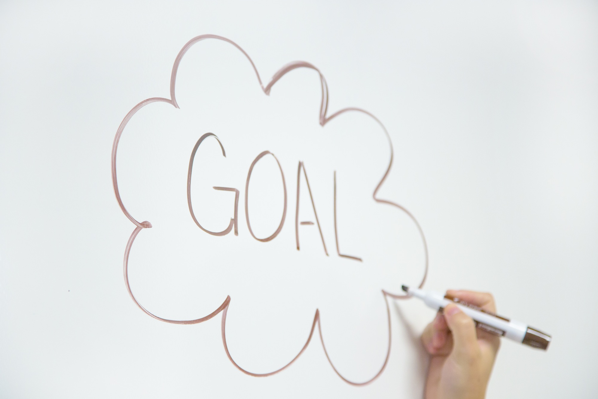How to create realistic and attainable goal setting systems that work